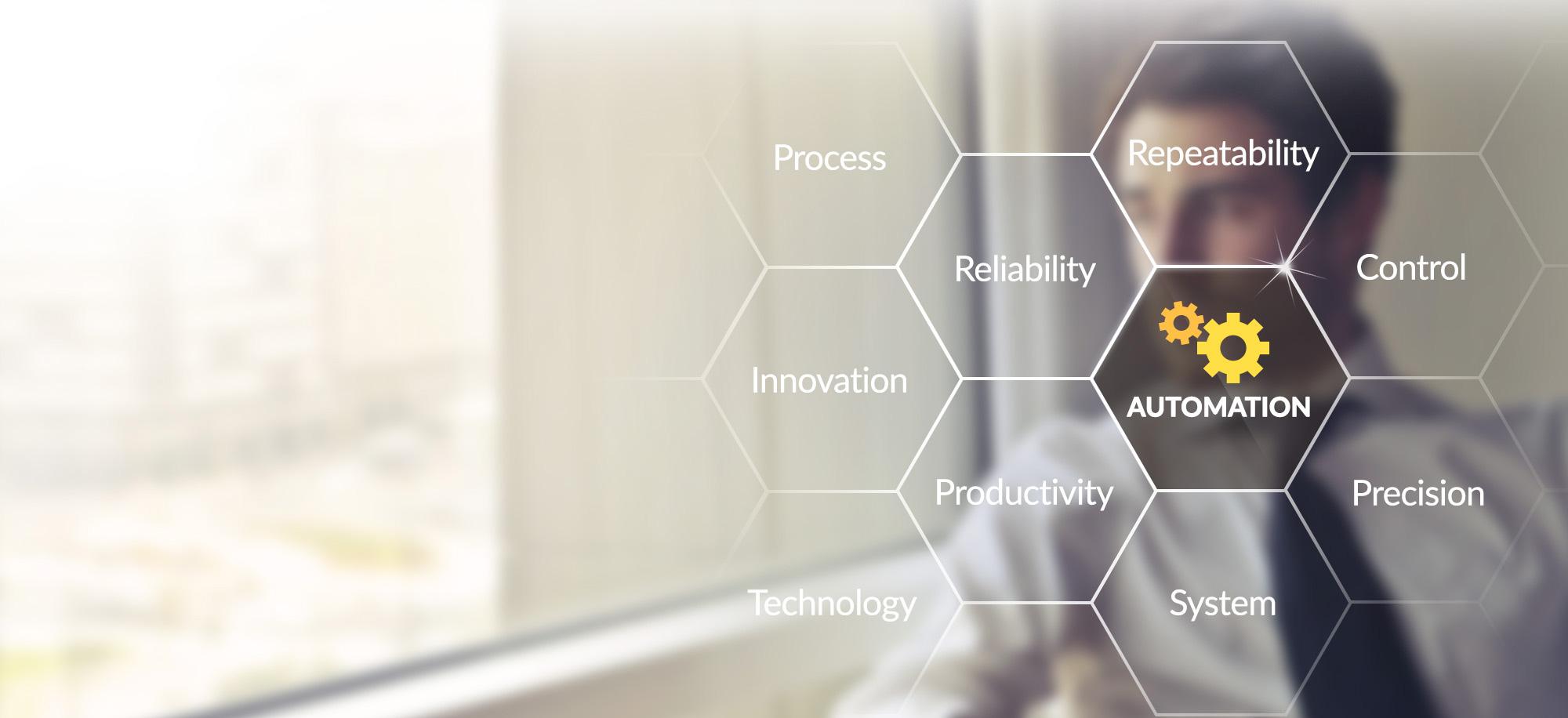 KLST Business Process Automation